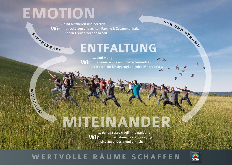 Das Werteleitbild der Firma MBA, im Hintergrund Mitarbeiter in meditativer Pose in der Natur